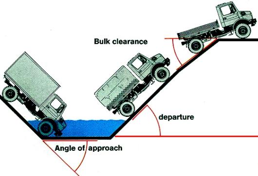 truckabilities.jpg